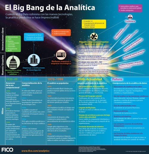 El_big_bang_de_la_analitica