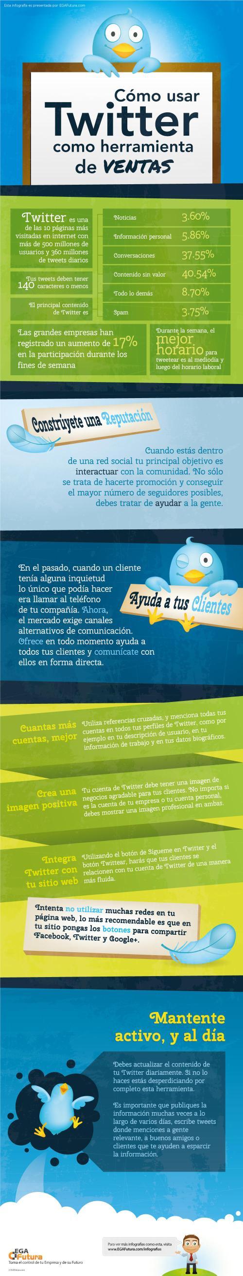 infografia_como_usar_twitter_como_herramienta_de_ventas