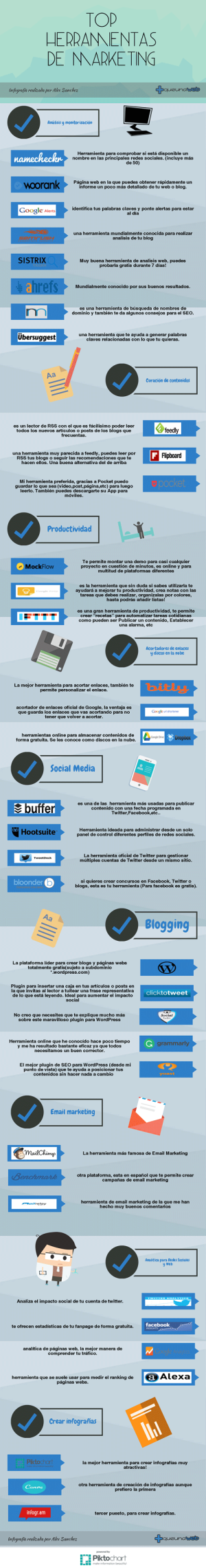 top-herramientas-marketing-internet
